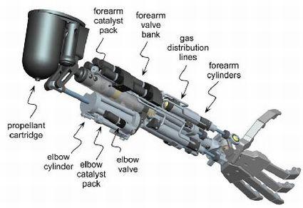 Un paso más en prótesis: brazo biónico de última generación